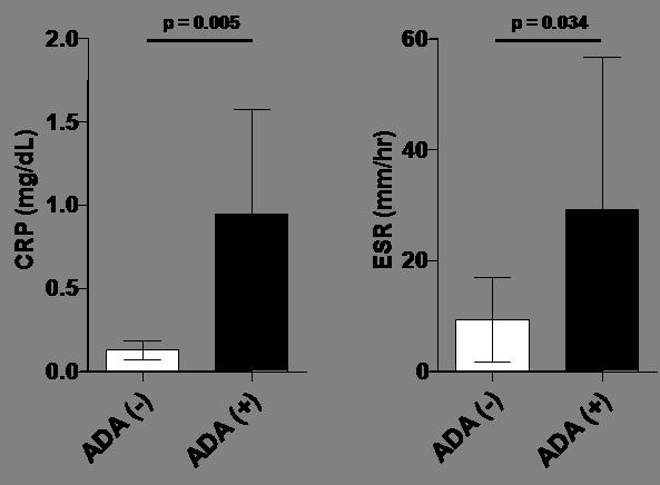 ADA-figure1.png