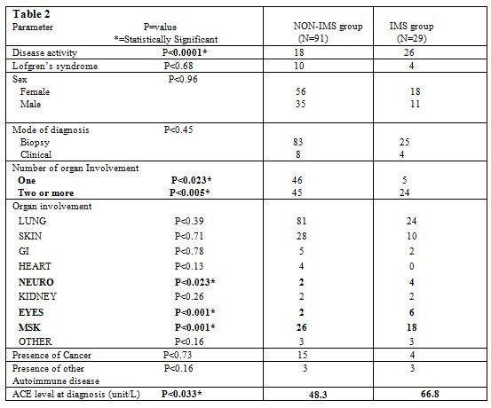 Table 2 final.JPG