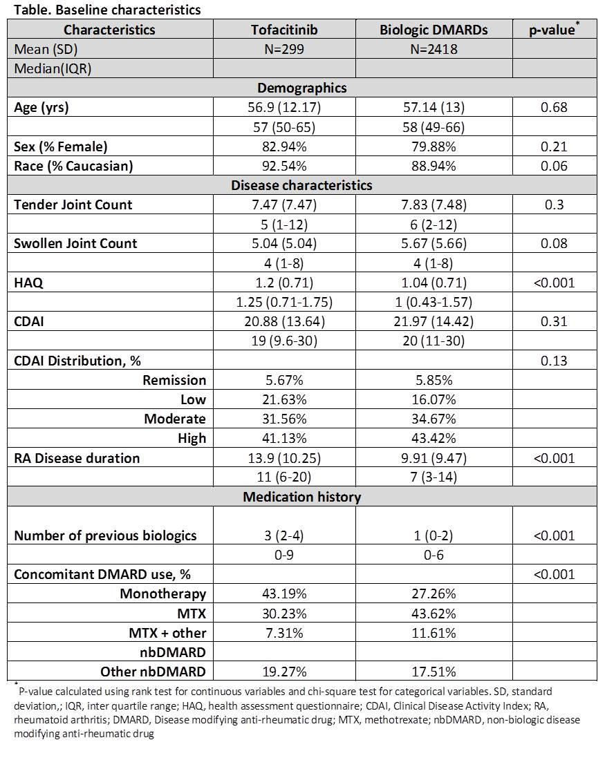 quinolone antibiotics list