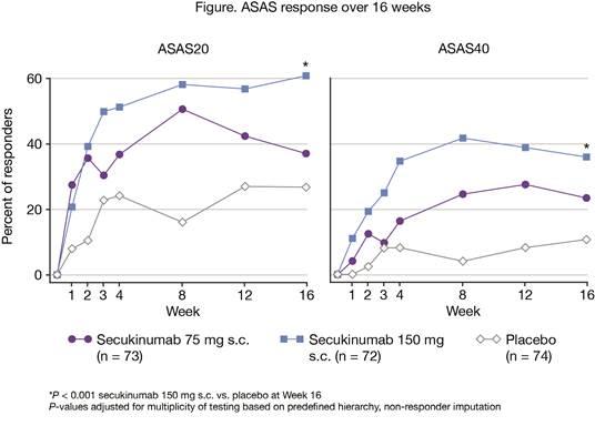 ankylosing spondylitis research paper