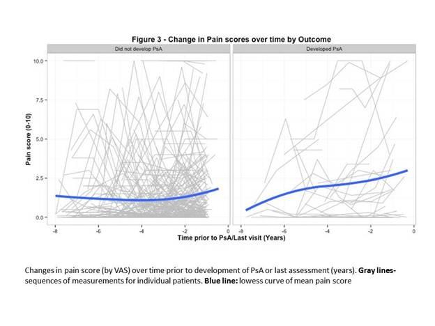 Description: Z:My DocumentspapersMSK predict PsAFigue3.jpg