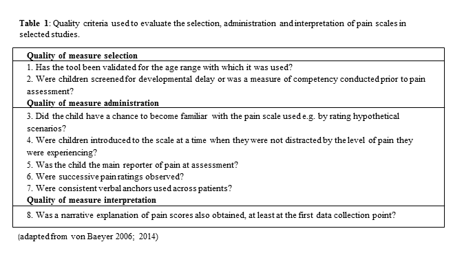 Description: \\nask.man.ac.uk\home$\PhD Documents\Conferences\ACR 2016\Final versions\Systematic review\Table 1.png