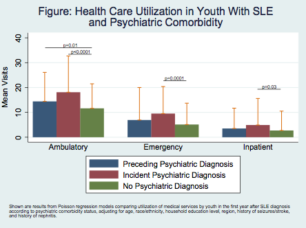 health care utilization paper Health care utilization paper: option b the number of health care services people use determines health care utilization john q is facing a situation that.