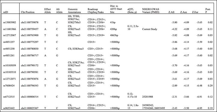 Description: Macintosh HD:Users:vincentlaufer:Desktop:Table_ACR.jpg