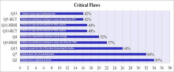critical flaws.jpg